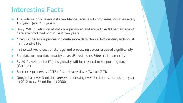Facts on Data Mining